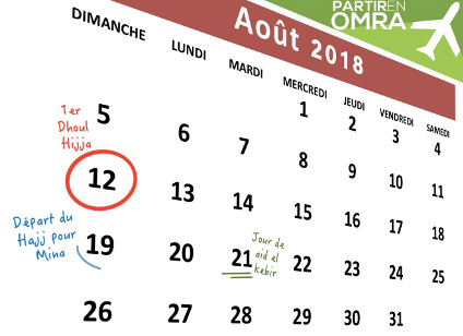 Hajj dates 2019 in Australia